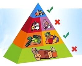 Analisi intolleranze alimentari